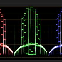 Scopes der Analysedatei der Sony Alpha 7s mit Atomos Blade Samurai (DaVinci Resolve)   Format: Pro Res 422