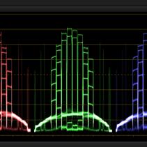 Scopes (DaVinci Resolve) der Sony NEX-FS700EK mit dem Odyssey7Q | Format: ProRes HD 422 | 10 Bit Sony NEX-FS700EK - 8Bit MTS-Aufnahme